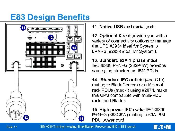 E 83 Design Benefits 11. Native USB and serial ports 11 12. Optional X-slot