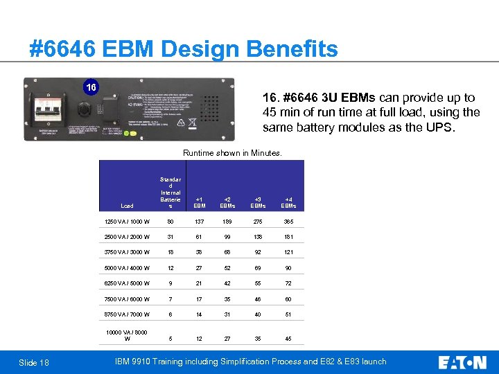 #6646 EBM Design Benefits 16 16. #6646 3 U EBMs can provide up to