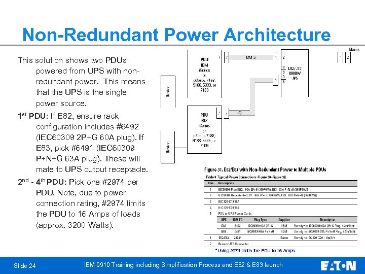Non-Redundant Power Architecture This solution shows two PDUs powered from UPS with nonredundant power.