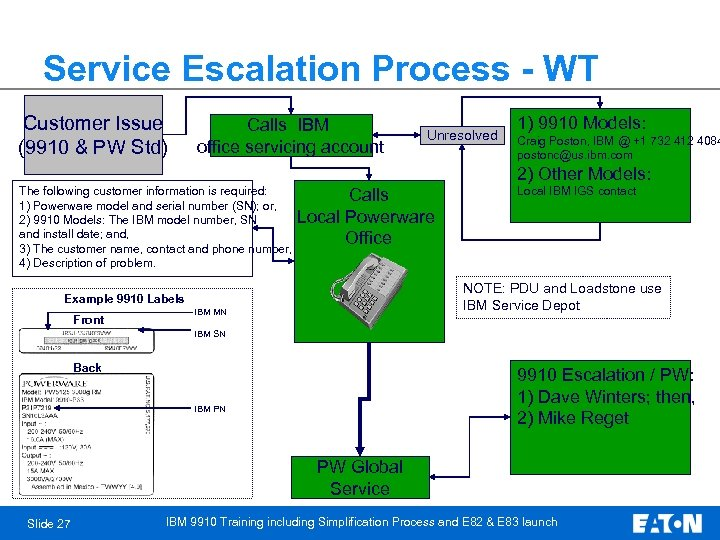 Service Escalation Process - WT Customer Issue (9910 & PW Std) Calls IBM office