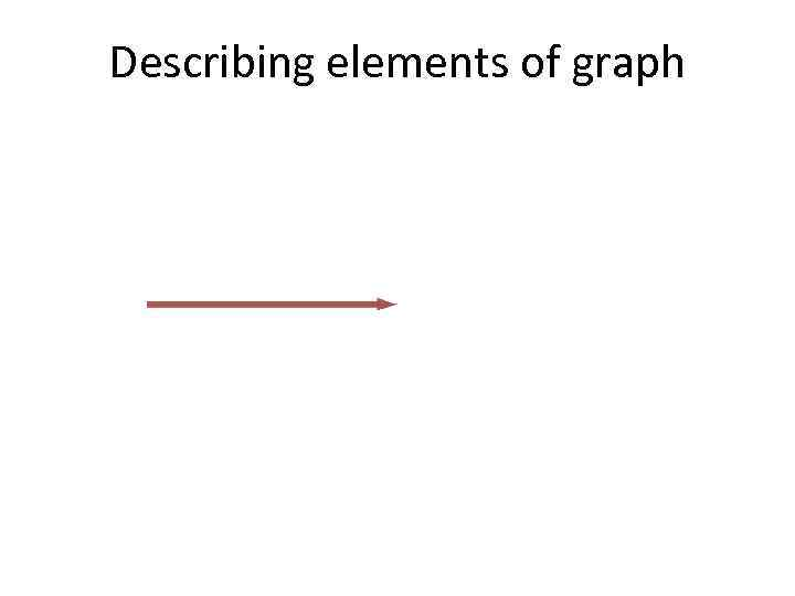 Describing elements of graph