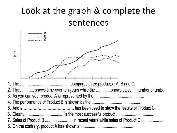 Look at the graph & complete the sentences