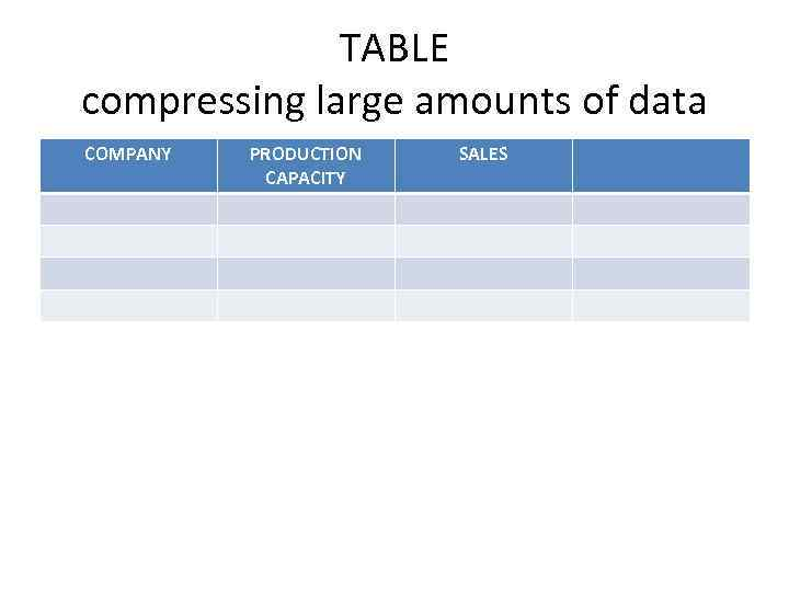 TABLE compressing large amounts of data COMPANY PRODUCTION CAPACITY SALES