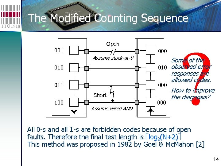 The Modified Counting Sequence Open 001 000 Assume stuck-at-0 011 000 Short 100 Assume