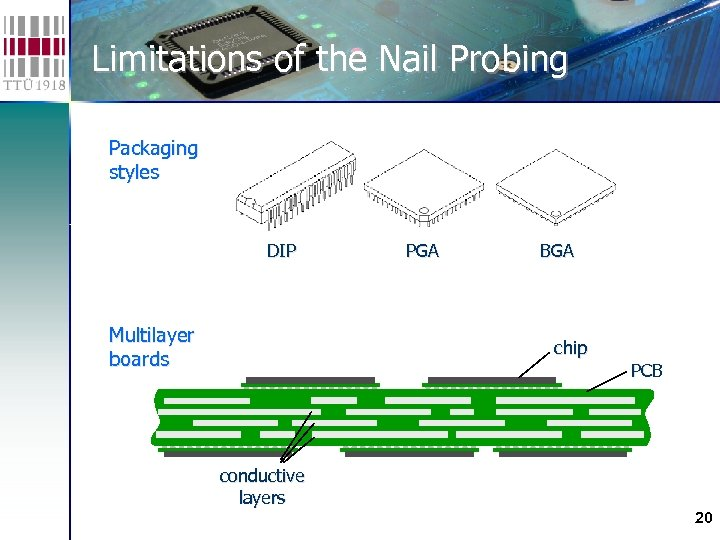 Limitations of the Nail Probing Packaging styles DIP Multilayer boards PGA BGA chip PCB