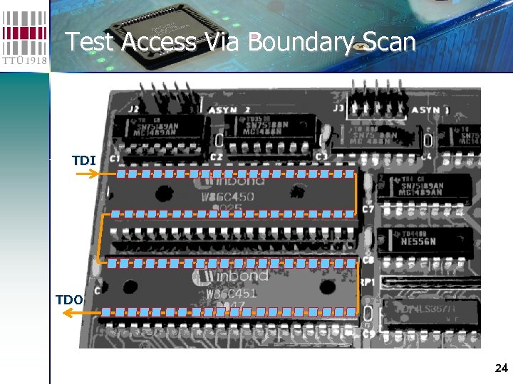 Test Access Via Boundary Scan TDI TDO 24