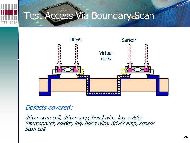 Test Access Via Boundary Scan Driver Sensor Virtual nails Defects covered: driver scan cell,