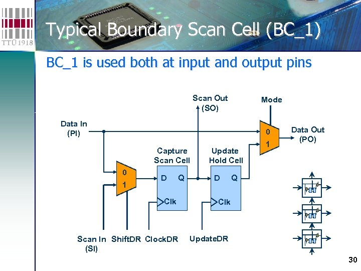 Typical Boundary Scan Cell (BC_1) BC_1 is used both at input and output pins