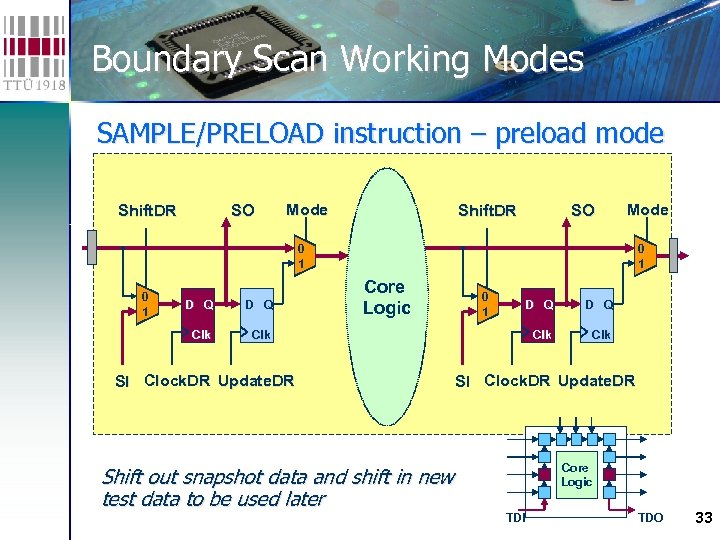 Boundary Scan Working Modes SAMPLE/PRELOAD instruction – preload mode Shift out snapshot data and