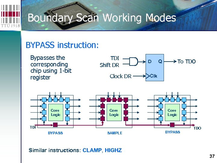 Boundary Scan Working Modes BYPASS instruction: Bypasses the corresponding chip using 1 -bit register