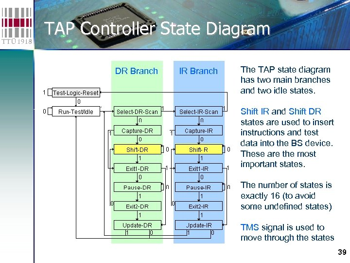 TAP Controller State Diagram DR Branch IR Branch The TAP state diagram has two