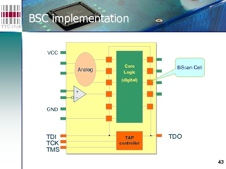BSC implementation VCC Analog Core Logic BScan Cell (digital) + – GND TDI TCK