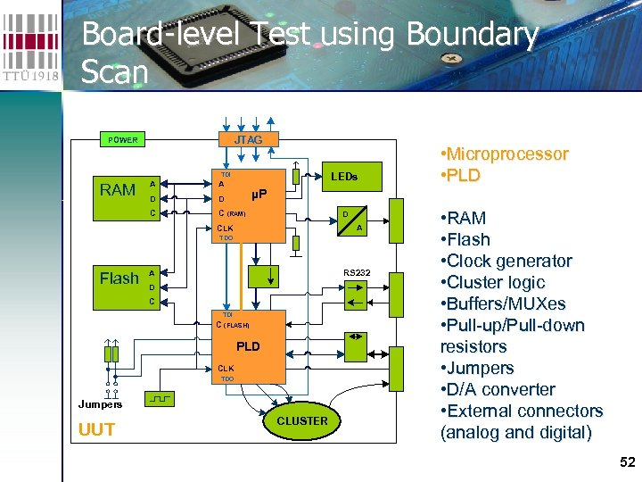 Board-level Test using Boundary Scan JTAG POWER TDI D D C LEDs A C