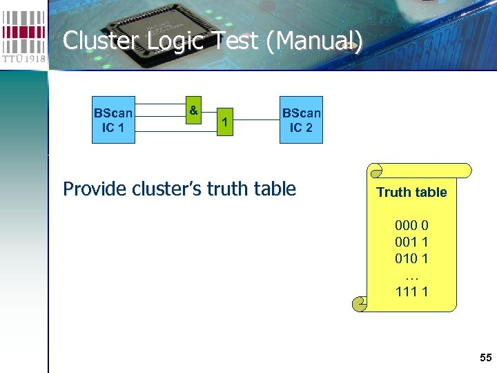 Cluster Logic Test (Manual) BScan IC 1 & 1 BScan IC 2 Provide cluster's