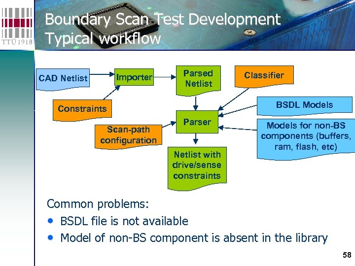 Boundary Scan Test Development Typical workflow Importer CAD Netlist Parsed Netlist BSDL Models Constraints