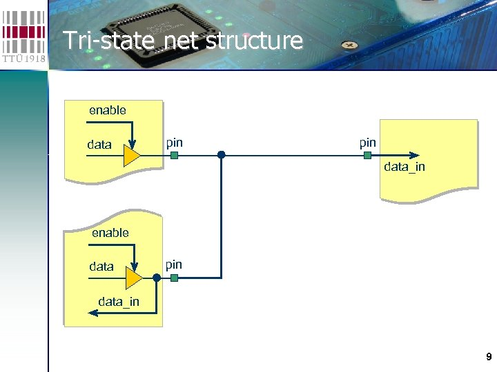 Tri-state net structure enable data pin data_in 9