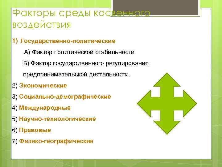 Факторы среды косвенного воздействия 1) Государственно-политические А) Фактор политической стабильности Б) Фактор государственного регулирования