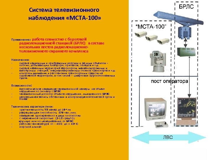Система телевизионного наблюдения «МСТА-100» работа совместно с береговой радиолокационной станцией (БРЛС) в составе нескольких