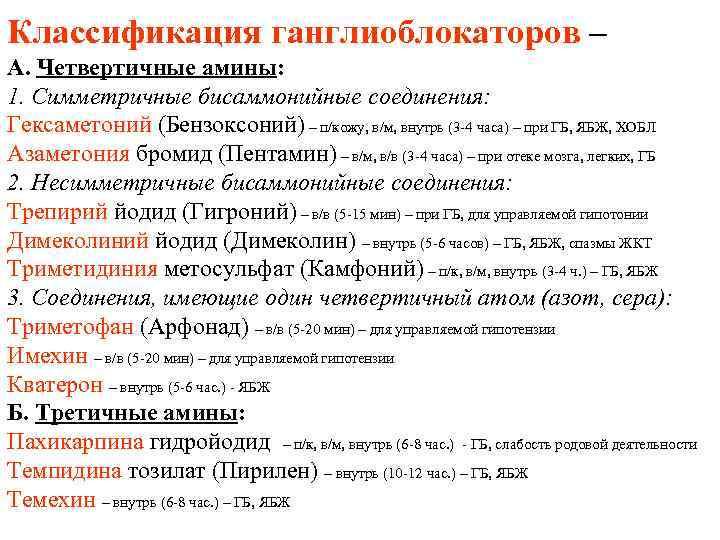 Классификация ганглиоблокаторов – А. Четвертичные амины: 1. Симметричные бисаммонийные соединения: Гексаметоний (Бензоксоний) – п/кожу,