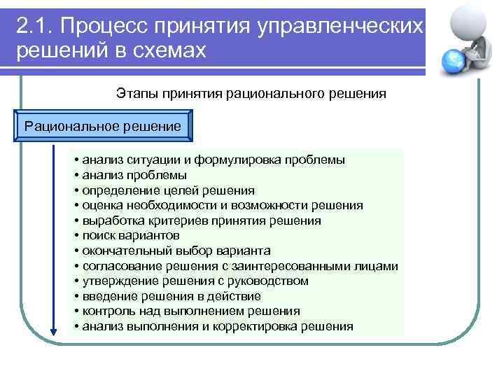 2. 1. Процесс принятия управленческих решений в схемах Этапы принятия рационального решения Рациональное решение