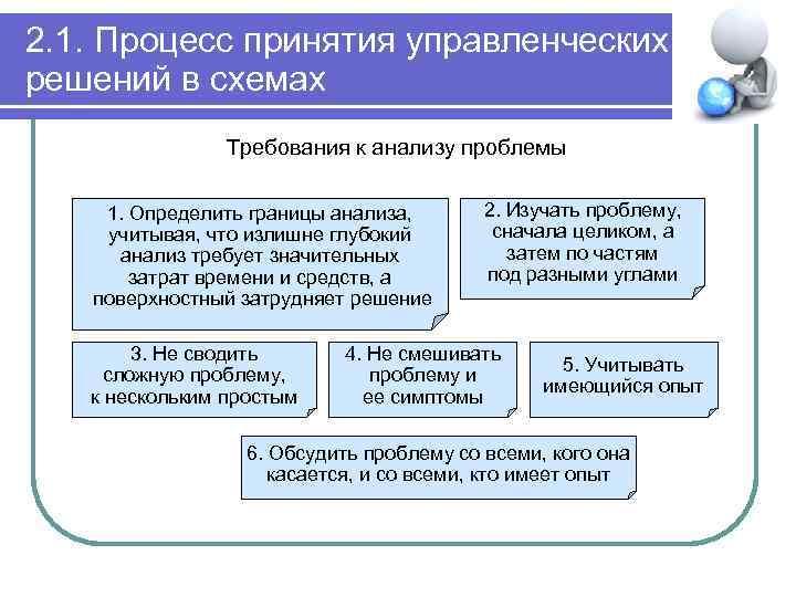 2. 1. Процесс принятия управленческих решений в схемах Требования к анализу проблемы 1. Определить
