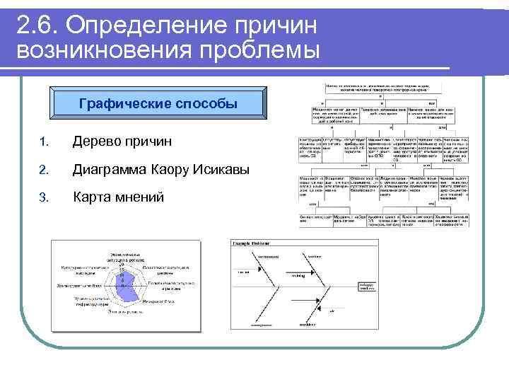 2. 6. Определение причин возникновения проблемы Графические способы 1. Дерево причин 2. Диаграмма Каору