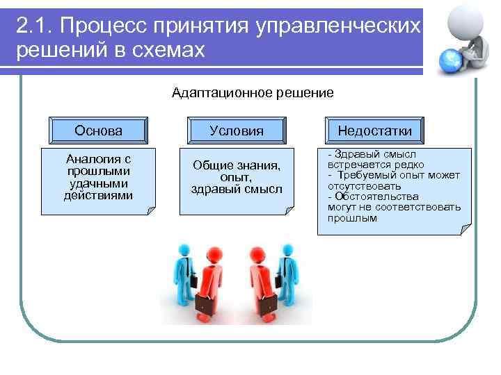 2. 1. Процесс принятия управленческих решений в схемах Адаптационное решение Основа Аналогия с прошлыми