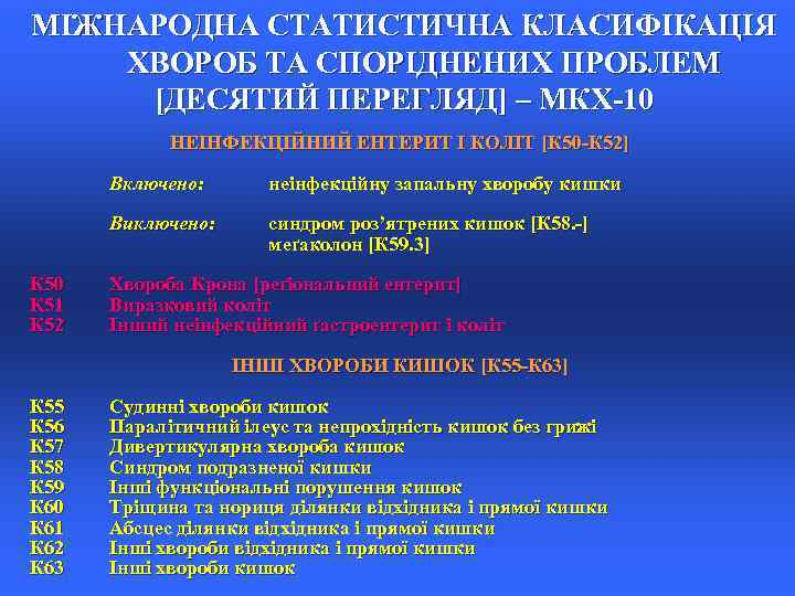 МІЖНАРОДНА СТАТИСТИЧНА КЛАСИФІКАЦІЯ ХВОРОБ ТА СПОРІДНЕНИХ ПРОБЛЕМ [ДЕСЯТИЙ ПЕРЕГЛЯД] – МКХ-10 К 50 К