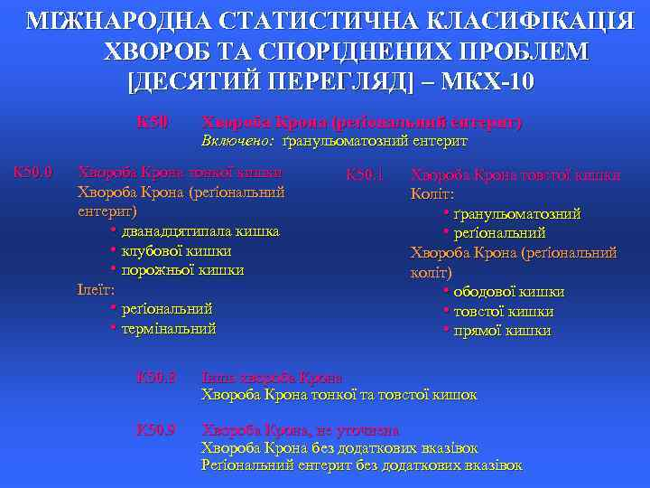 МІЖНАРОДНА СТАТИСТИЧНА КЛАСИФІКАЦІЯ ХВОРОБ ТА СПОРІДНЕНИХ ПРОБЛЕМ [ДЕСЯТИЙ ПЕРЕГЛЯД] – МКХ-10 К 50. 0