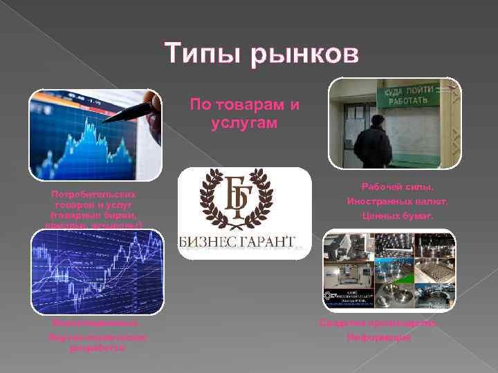 Типы рынков По товарам и услугам Потребительских товаров и услуг (товарные биржи, ярмарки, аукционы)