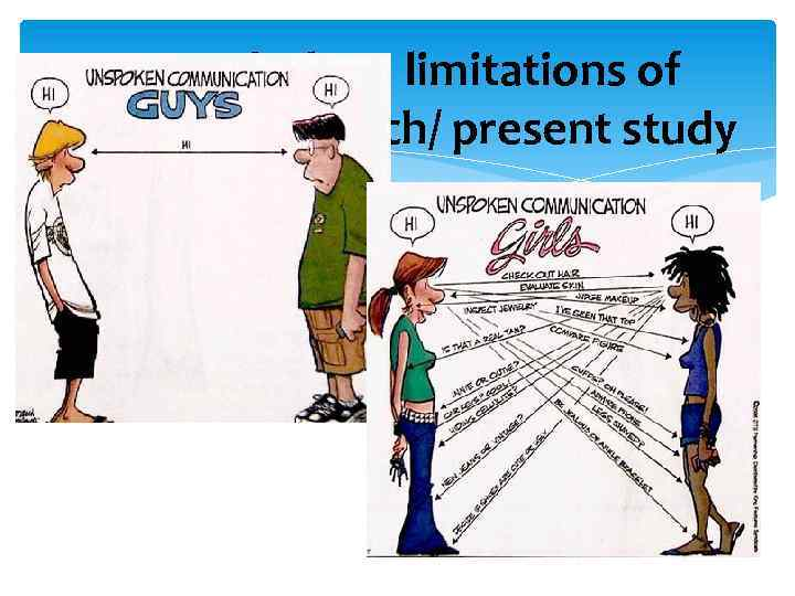 1. Genderlect: limitations of previous research/ present study Genderlect - a variety of speech