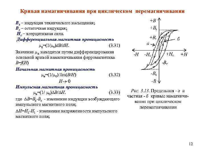 Кривая намагничивания при циклическом перемагничивании Bs – индукция технического насыщения; Br – остаточная индукция;
