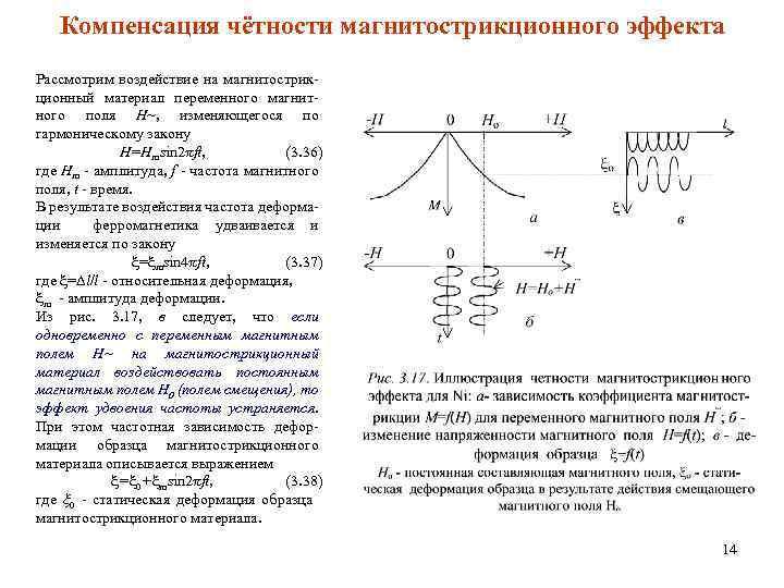 Компенсация чётности магнитострикционного эффекта Рассмотрим воздействие на магнитострик- ционный материал переменного магнит- ного поля