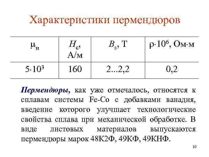 Характеристики пермендюров н Hc, А/м Bs, Т r 106, Ом м 5 103 160