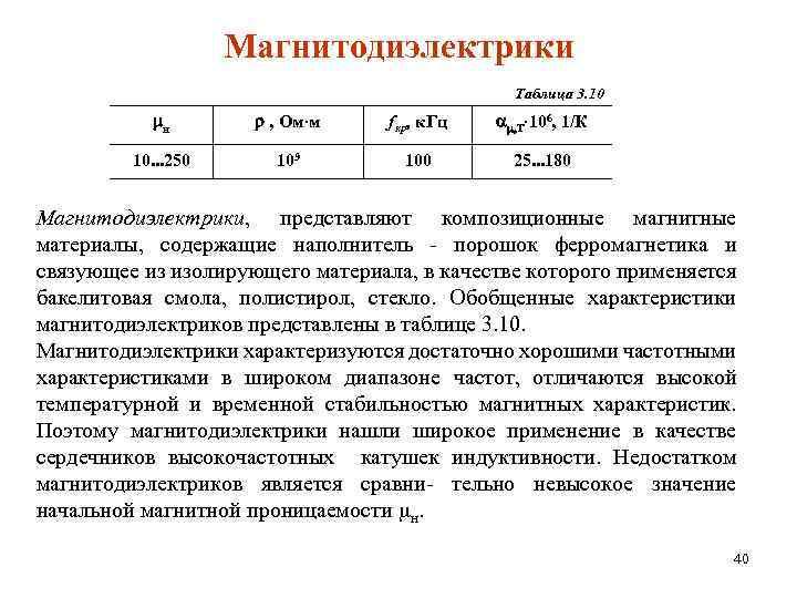 Магнитодиэлектрики Таблица 3. 10 н r , Ом×м fкр, к. Гц a , T×