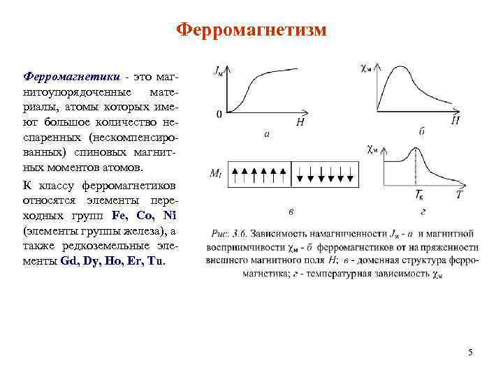 Ферромагнетизм Ферромагнетики - это магнитоупорядоченные материалы, атомы которых имеют большое количество неспаренных (нескомпенсированных) спиновых