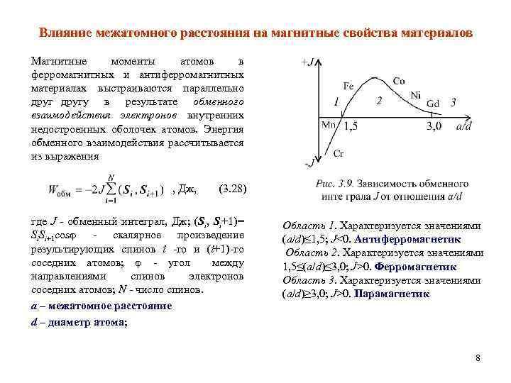 Влияние межатомного расстояния на магнитные свойства материалов Магнитные моменты атомов в ферромагнитных и антиферромагнитных