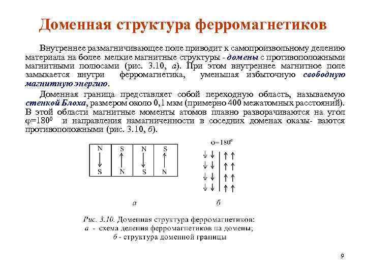 Доменная структура ферромагнетиков Внутреннее размагничивающее поле приводит к самопроизвольному делению материала на более мелкие