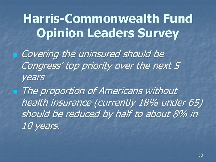 Harris-Commonwealth Fund Opinion Leaders Survey n n Covering the uninsured should be Congress' top