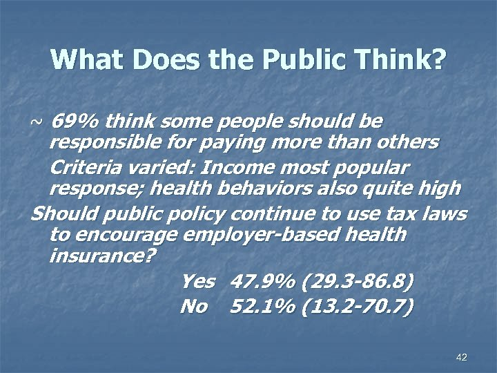 What Does the Public Think? ~ 69% think some people should be responsible for