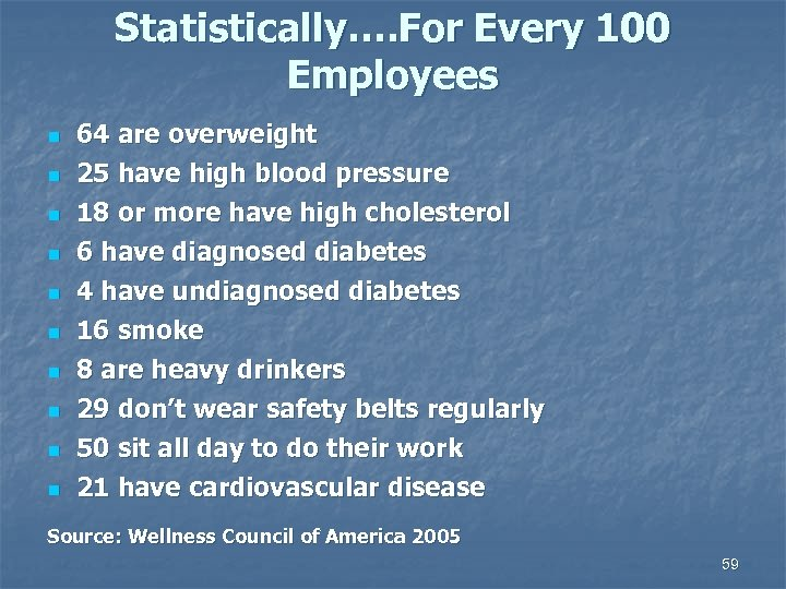 Statistically…. For Every 100 Employees n n n n n 64 are overweight 25