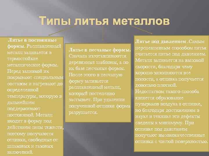 Типы литья металлов Литье в постоянные формы. Расплавленный металл заливается в термостойкие металлические формы.
