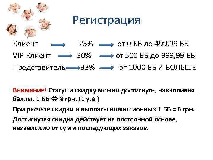 Регистрация Клиент VIP Клиент Представитель 25% 30% 33% от 0 ББ до 499, 99