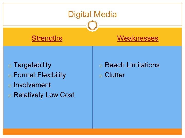 Digital Media Strengths Weaknesses o Targetability o Reach Limitations o Format Flexibility o Clutter