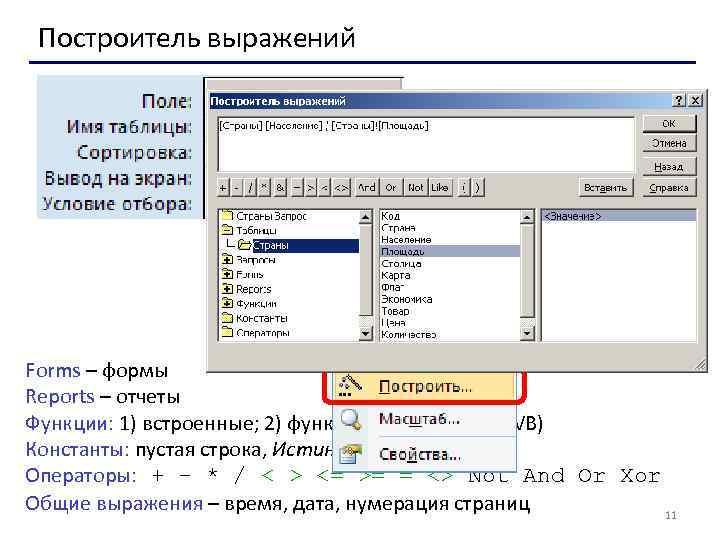 Построитель выражений ПКМ Forms – формы Reports – отчеты Функции: 1) встроенные; 2) функции