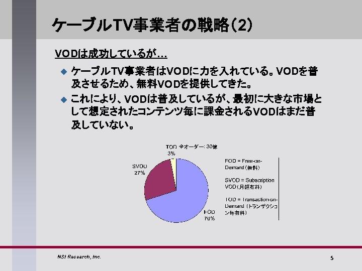 ケーブルTV事業者の戦略(2) VODは成功しているが… u u ケーブルTV事業者はVODに力を入れている。VODを普 及させるため、無料VODを提供してきた。 これにより、VODは普及しているが、最初に大きな市場と して想定されたコンテンツ毎に課金されるVODはまだ普 及していない。 NSI Research, Inc. 5