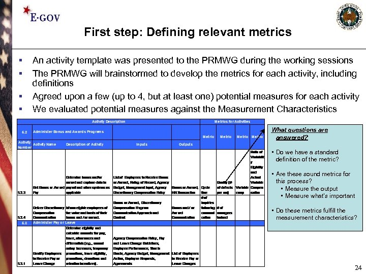 First step: Defining relevant metrics § § An activity template was presented to the