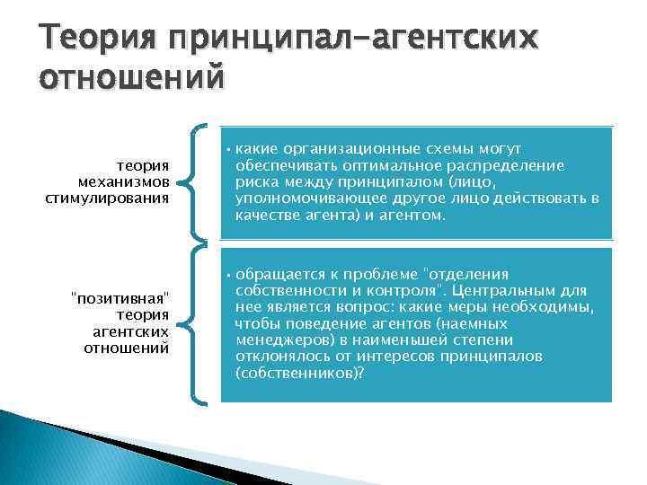 Теория принципал-агентских отношений теория механизмов стимулирования