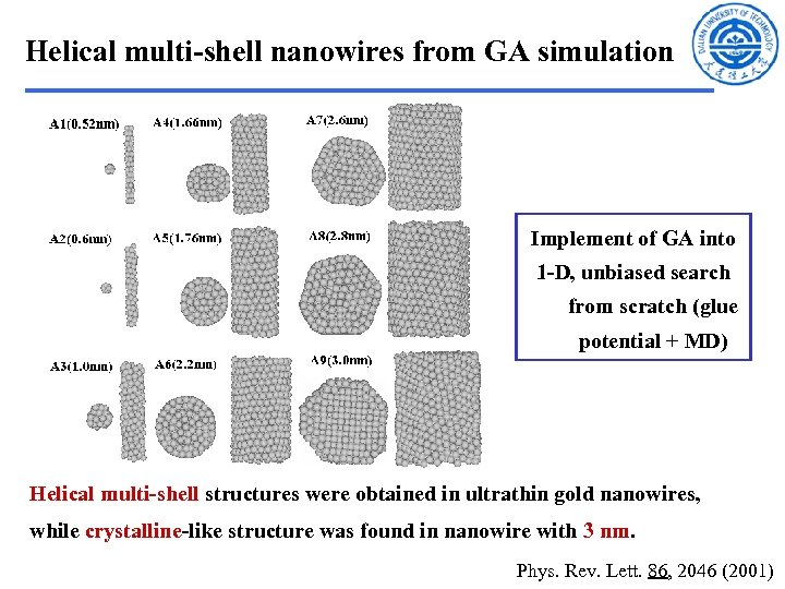 Helical multi-shell nanowires from GA simulation Implement of GA into 1 -D, unbiased search