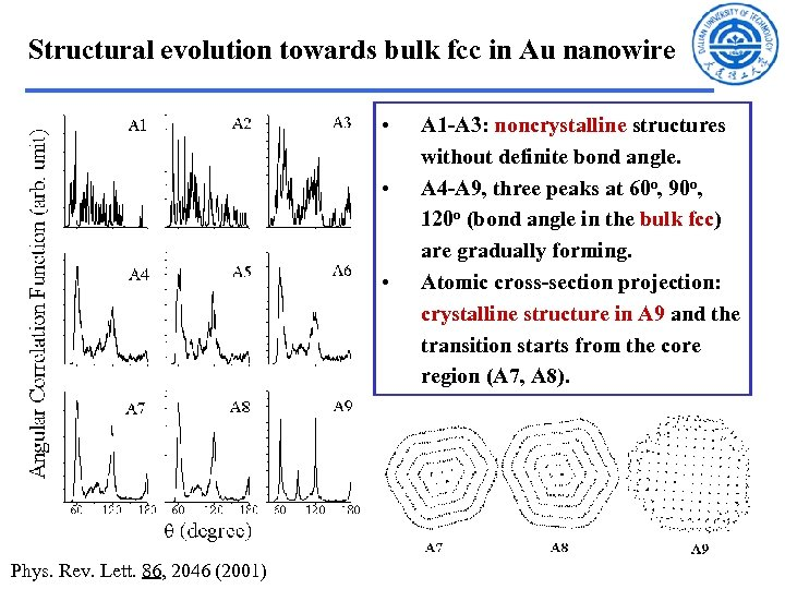 Structural evolution towards bulk fcc in Au nanowire • • • Phys. Rev. Lett.